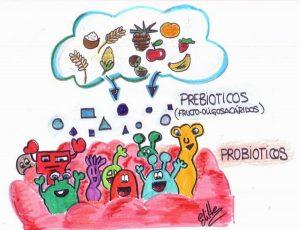 Probióticos y probióticos